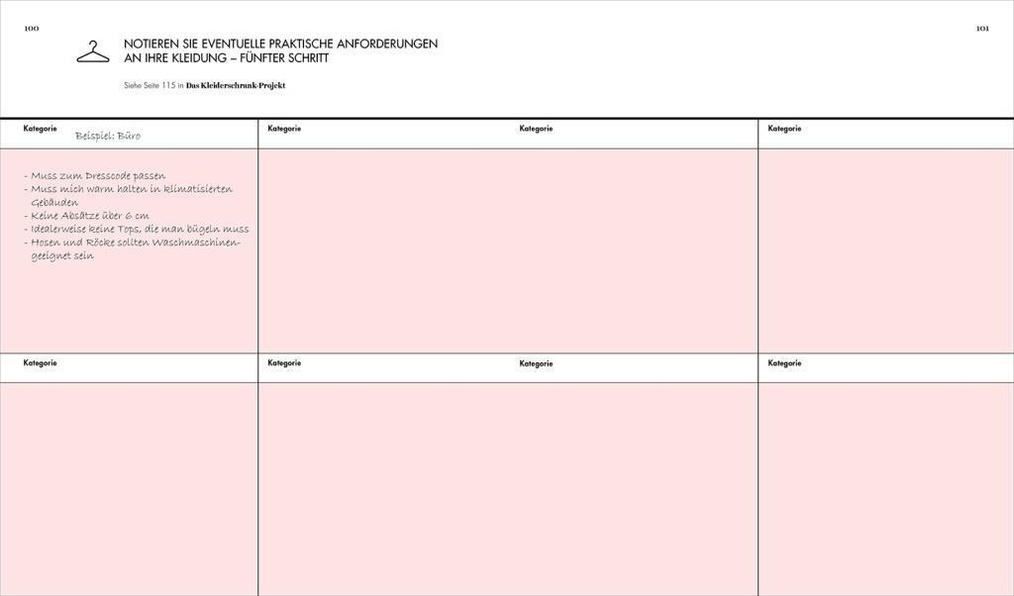 Das Kleiderschrank-Projekt. Praxisbuch Buch ...