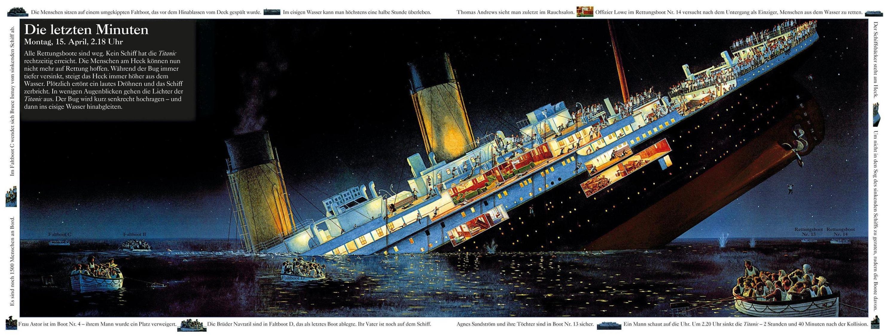 Titanic Geschichte