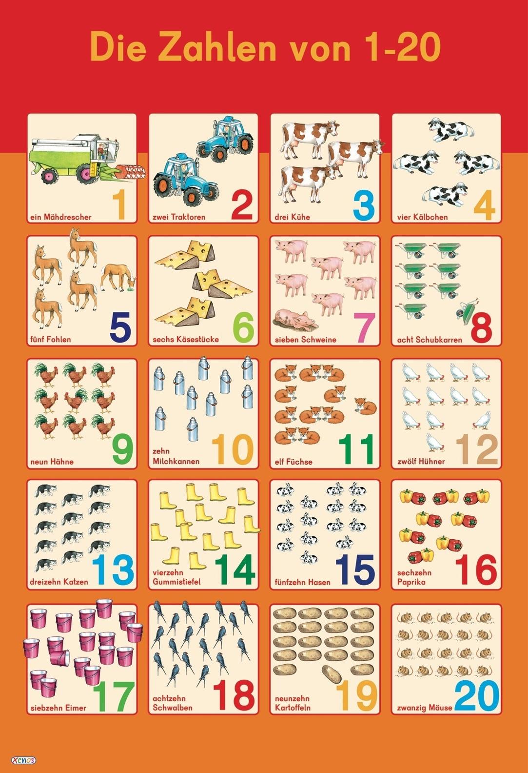 Mein Lernposter Erste Zahlen 20 20