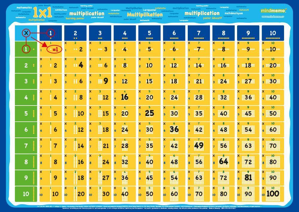 Klassenzimmer laminierte Diagramme f/ür Kinder Kindergarten ABC-Zahlen Alphabet 15 St/ück Heimschule 43,2 x 30,5 cm Lernposter f/ür Kleinkinder Kindergarten Dekoration