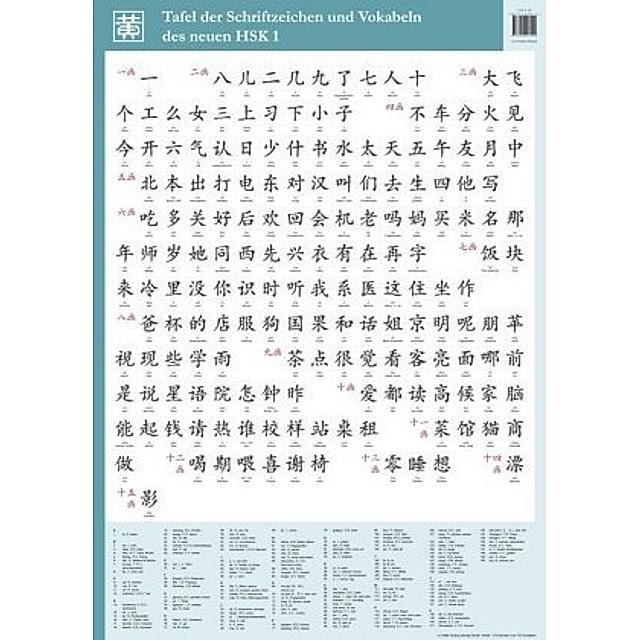 Schriftzeichen bilder mit Buchstaben Bilder