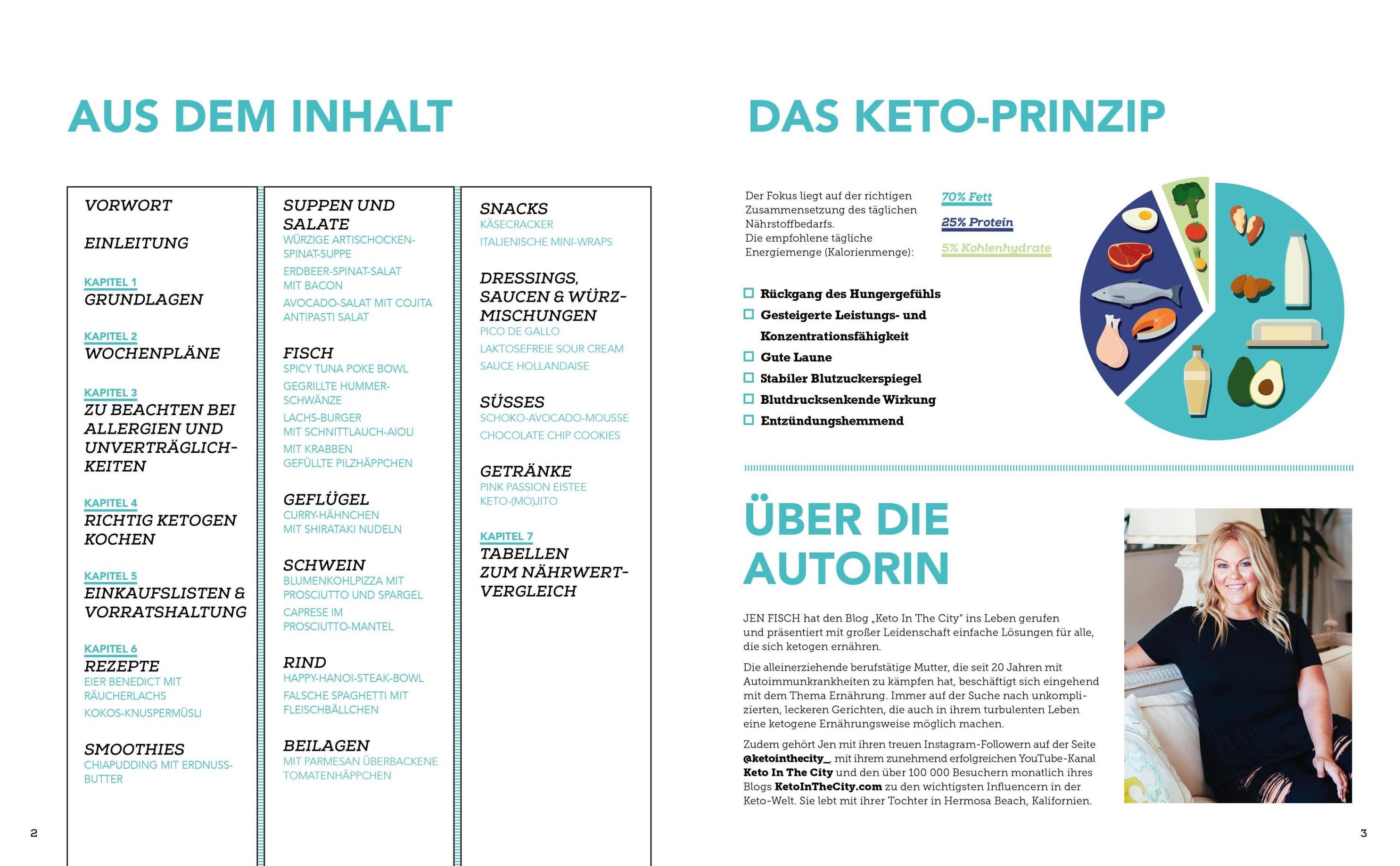 Protein-Shakes für Automarken zur Gewichtsreduktion