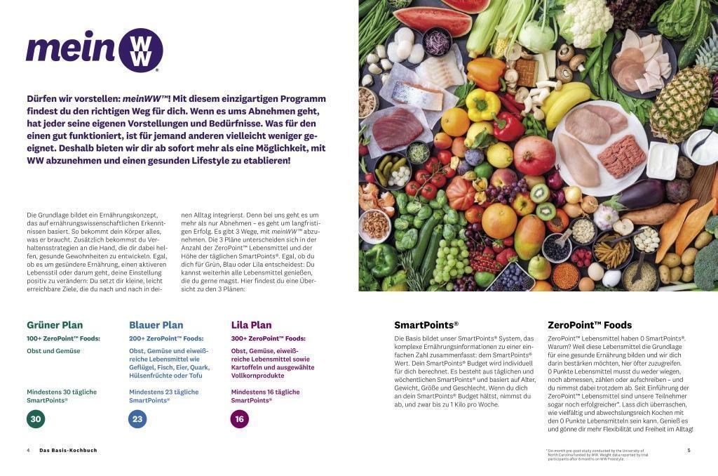 WW Das Basis Kochbuch
