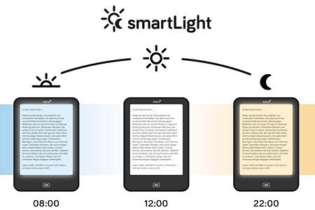 Bild Smartlight