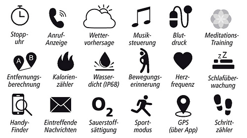 Icons Funktionen